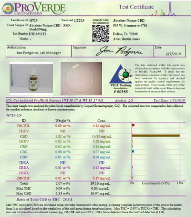 Full Spectrum Organic CBD Oil Tincture 500mg